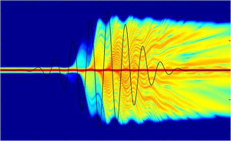 ultrafast-pulse