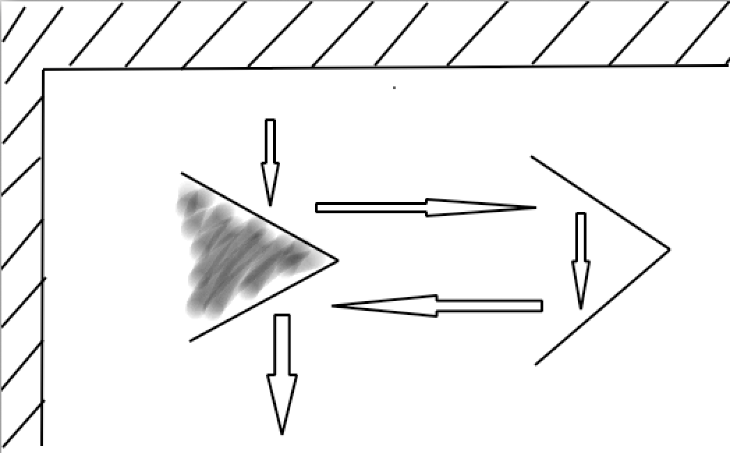 A depiction of how the light rays pass through a series of mirrors that are designed to hide a large region (shaded gray) from view. Because light rays that hit the first mirror head-on never reach the shaded region, everything in that space is hidden from observers.