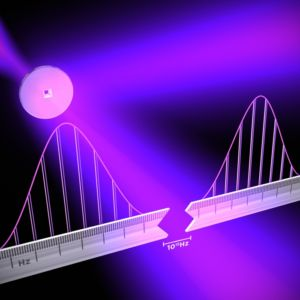 Pulsed Diode Lasers: Devices for Frequency Combs and Data Transfer