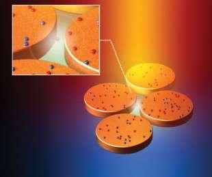 Molecular sensor for detection purposes