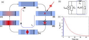 Superconductor Spectroscopy application: nanowire photon detector