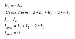 Destructive Interference Equation