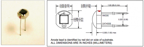 CLD171 Silicon Photodiodes