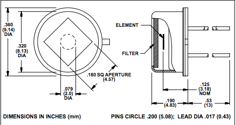 Model 406 Single Element Pyroelectric IR Detector With Source Follower