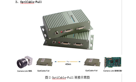 OptiCable Fiber Optic Extender-Full