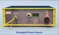 BROADBAND POLARIZATION-ENTANGLED PHOTON SOURCE  EPS-1000-3A-1564-9/125-S