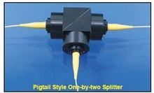 Fiber Optic Beamsplitter-12P-111-8/125-PPP-1550-50/50-40