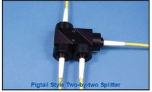 Fiber Optic Beamsplitter-22P-1111-5/125-SSSS-850-PBS-40
