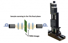 TERA Image THz Imaging Extension by Menlo Systems