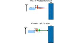 Volume Bragg Grating Lock Optimizer
